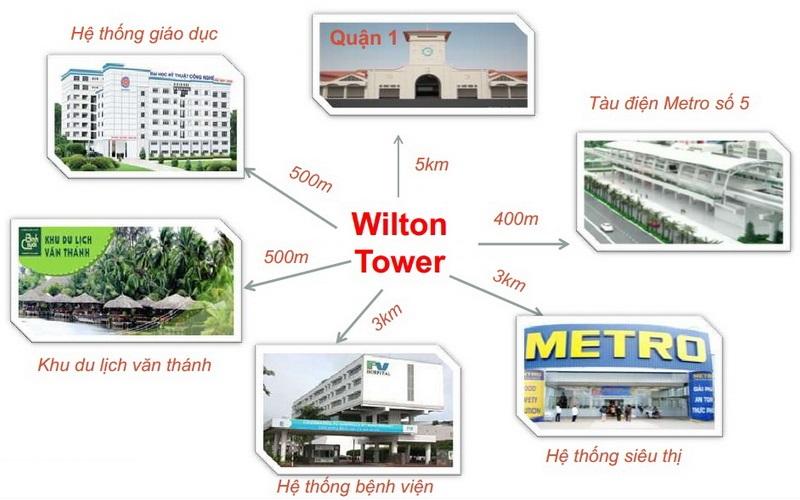 Cho thuê căn hộ chung cư Wilton Tower